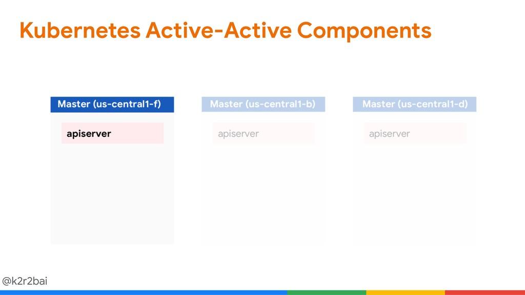 @k2r2bai Kubernetes Active-Active Components