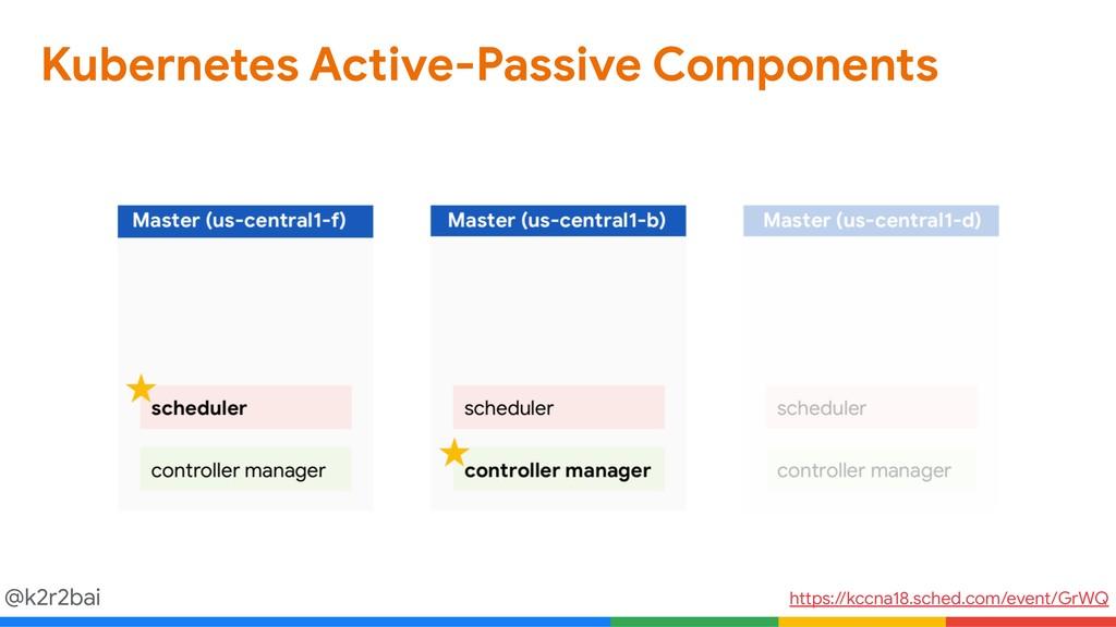 @k2r2bai Kubernetes Active-Passive Components h...