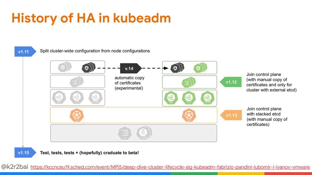 @k2r2bai History of HA in kubeadm https://kccnc...