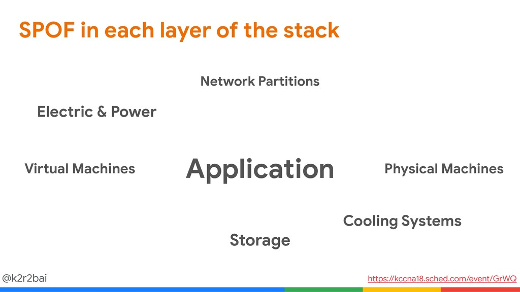 @k2r2bai SPOF in each layer of the stack Virtua...