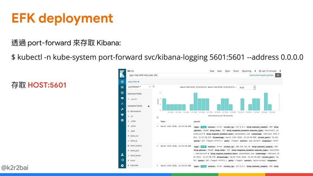 @k2r2bai EFK deployment 透過 port-forward 來來存取 Ki...