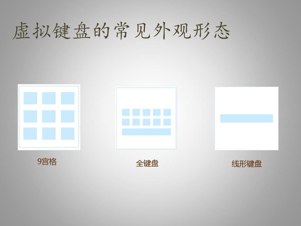 虚拟键盘的常见外观形态