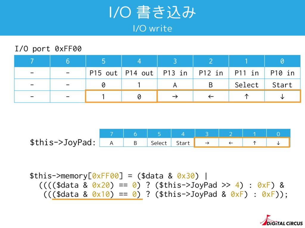 public function memoryWrite($address, $data) { ...