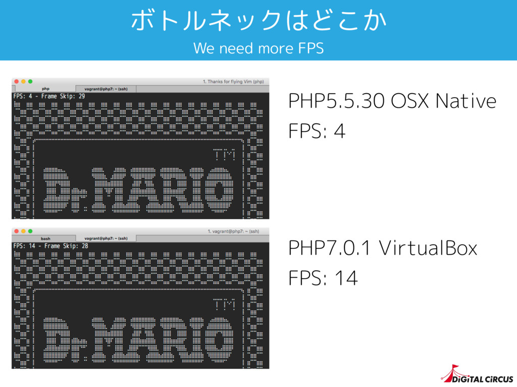 ボトルネックはどこか PHP5.5.30 OSX Native FPS: 4 PHP7.0.1...