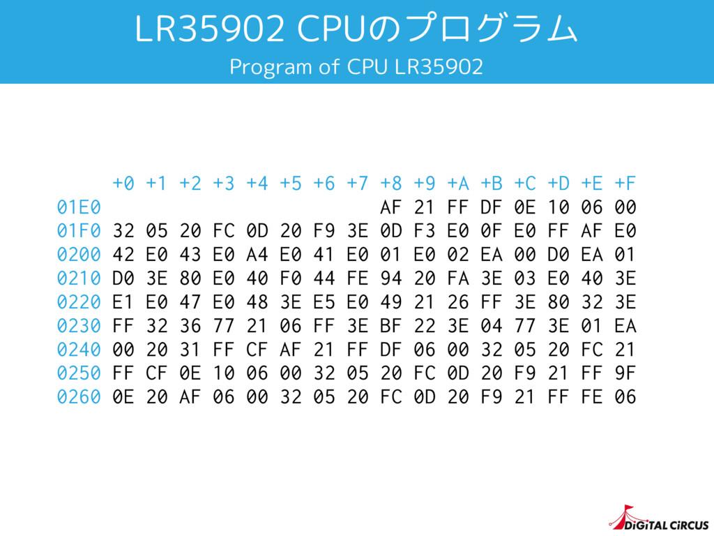 LR35902 CPUのプログラム Program of CPU LR35902 +0 +1 ...