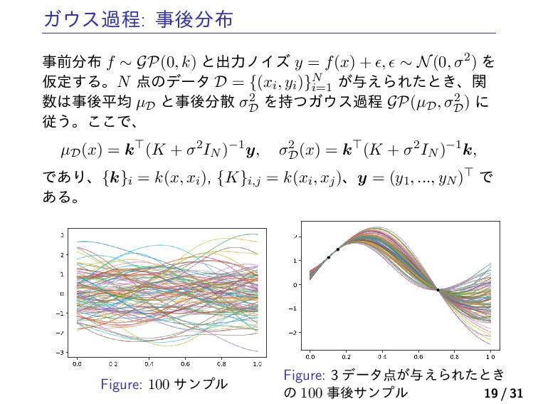 Ψεաఔ: ޙ લ f ∼ GP(0, k) ͱग़ྗϊΠζ y = f(x) +...