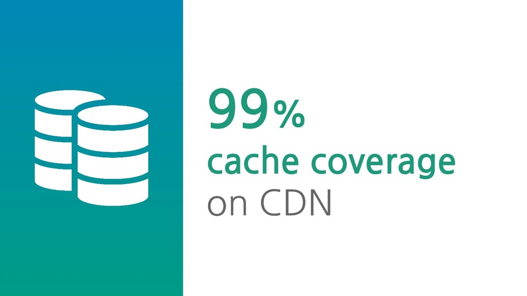 99% cache coverage on CDN