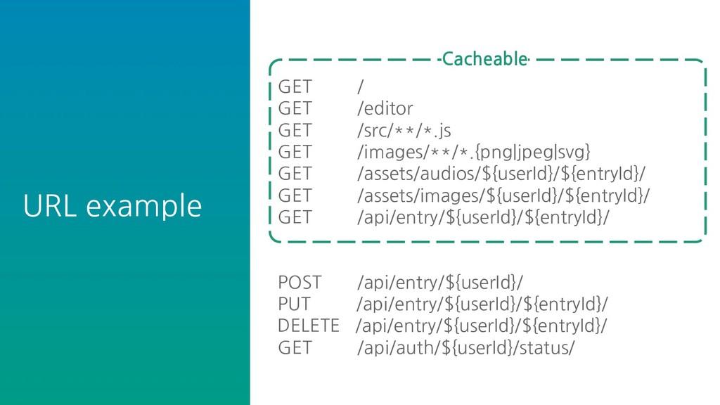 URL example GET / GET /editor GET /src/**/*.js ...