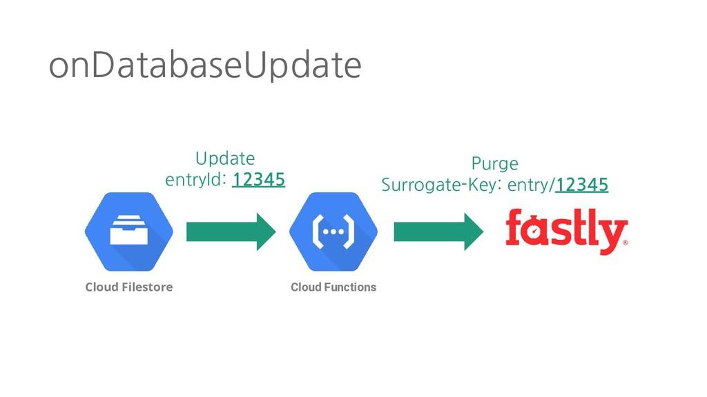 onDatabaseUpdate Cloud Filestore Cloud Function...