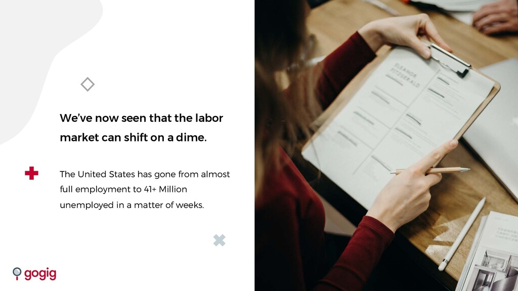 We've now seen that the labor market can shift ...