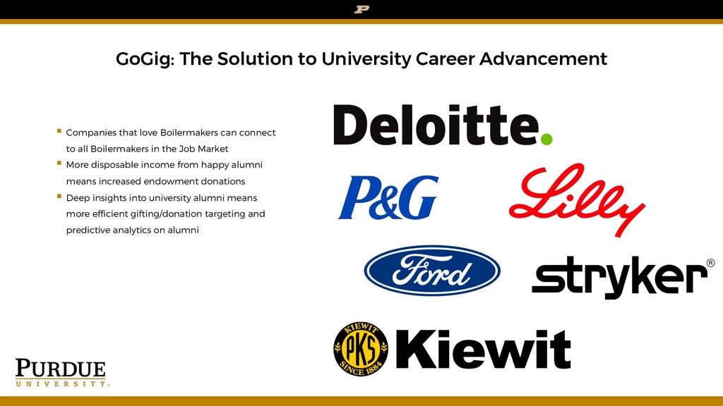 GoGig: The Solution to University Career Advanc...