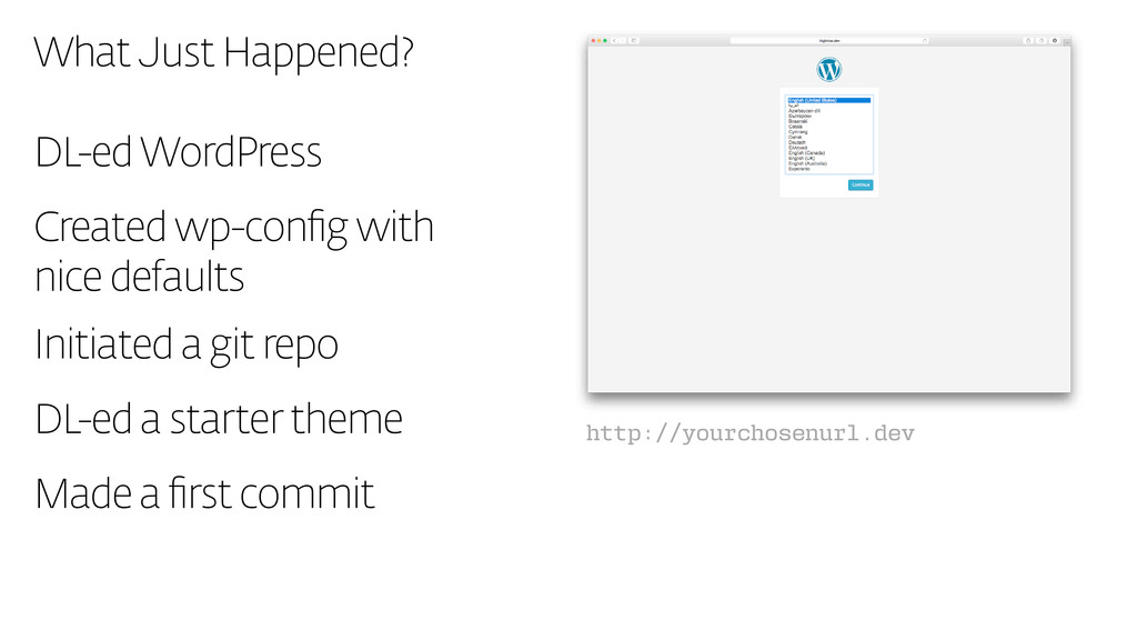 What Just Happened? DL-ed WordPress Created wp-...