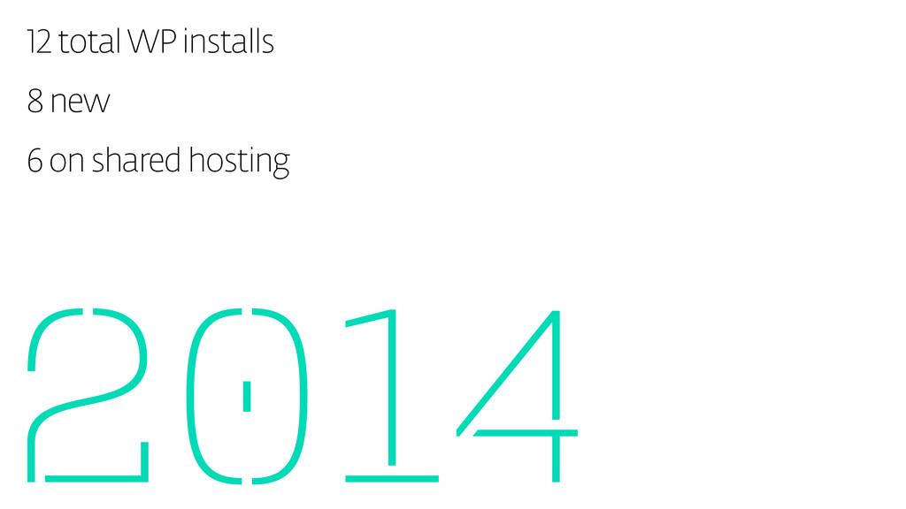 2014 12 total WP installs 8 new 6 on shared hos...