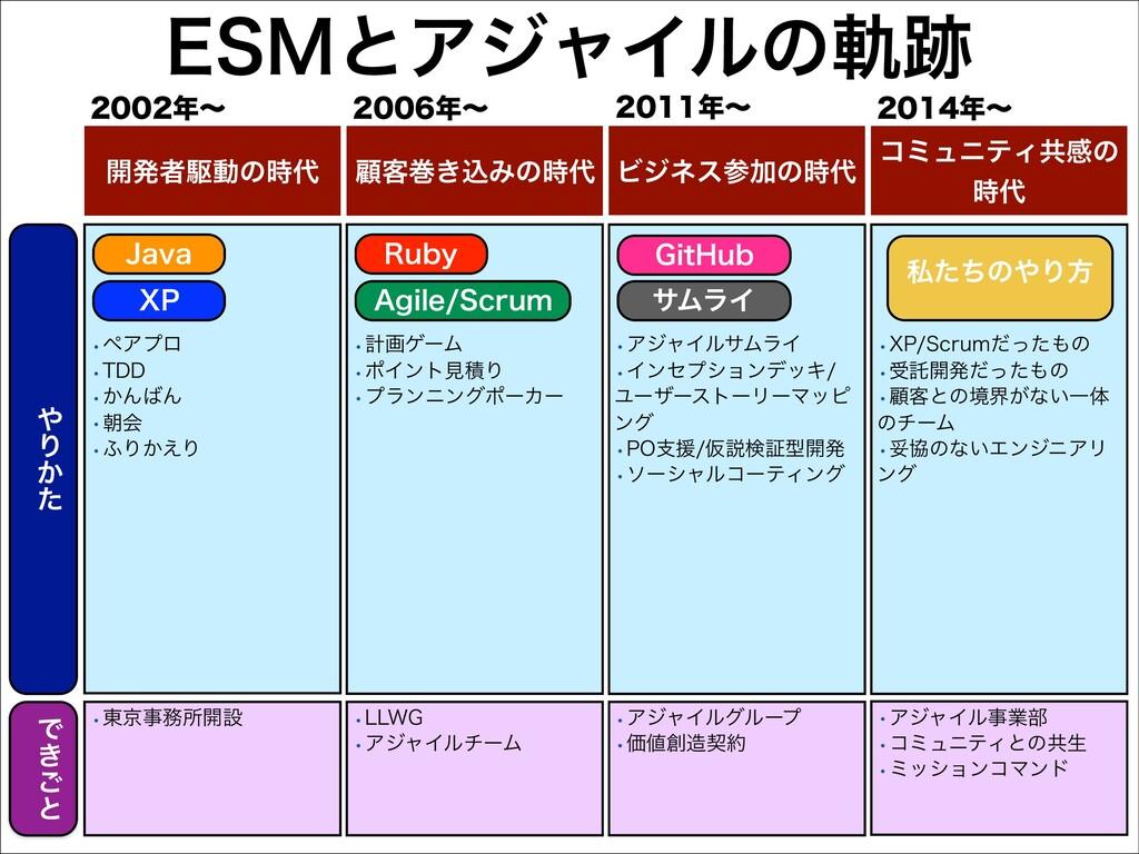 Copyright (c) 2014 Eiwa System Management, Inc....