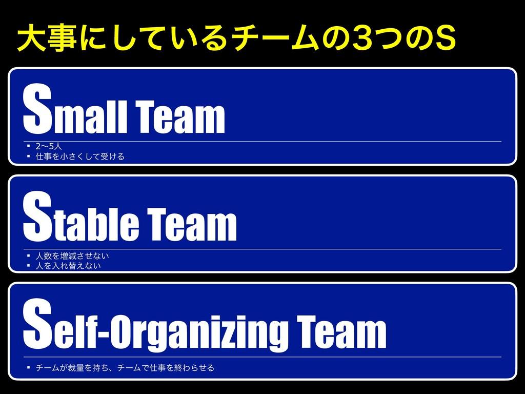 େʹ͍ͯ͠ΔνʔϜͷͭͷ4 Stable Team Small Team Self-Org...