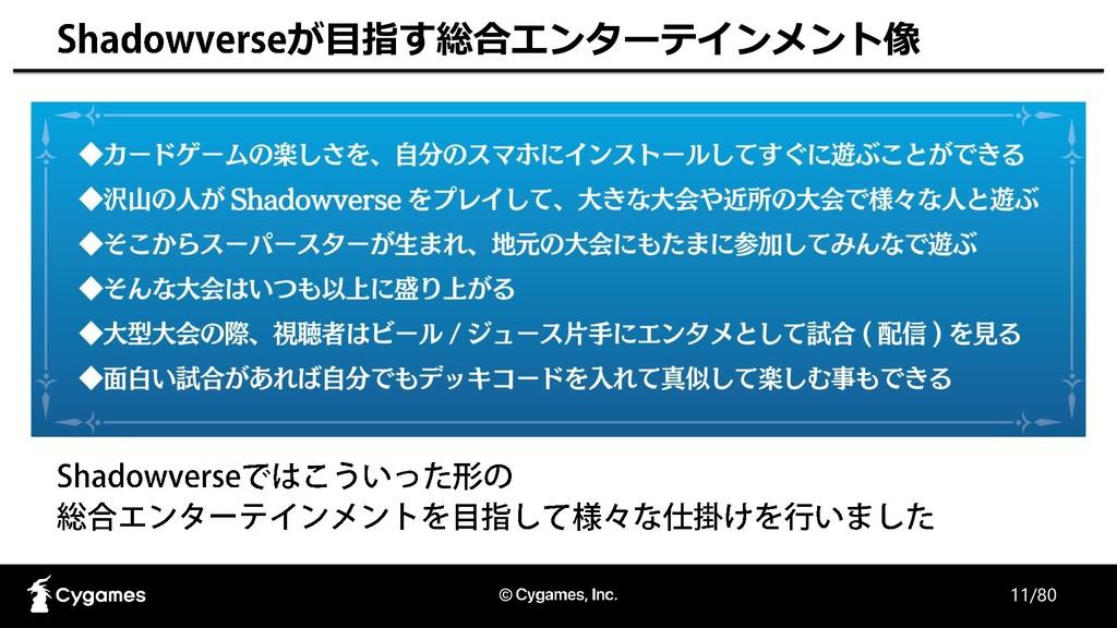 11/80 が目指す総合エンターテインメント像
