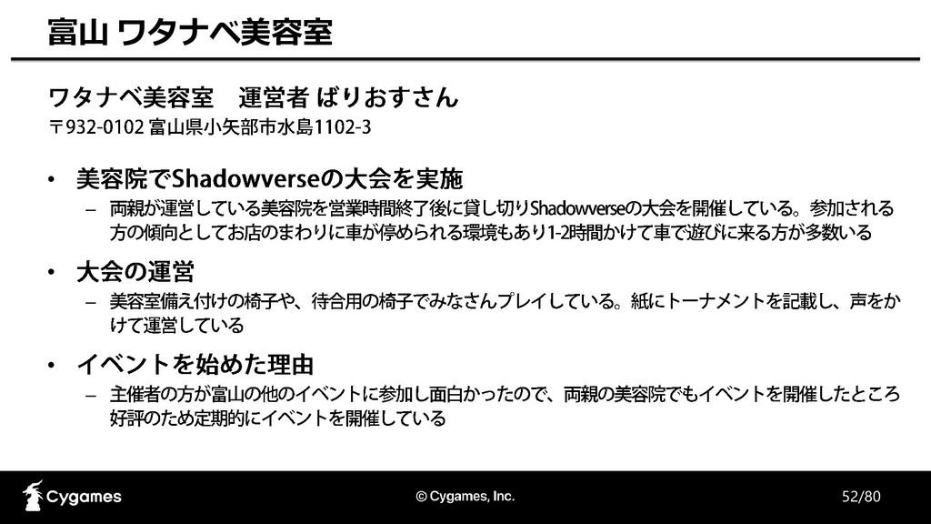 • – • – • – 52/80 富山 ワタナベ美容室