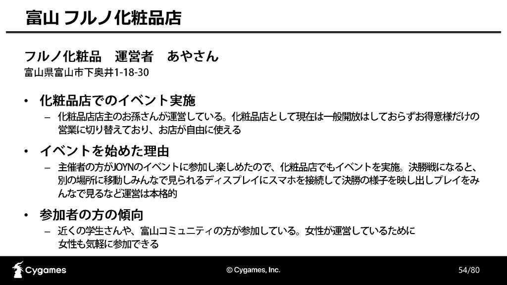 • – • – • – 54/80 富山 フルノ化粧品店