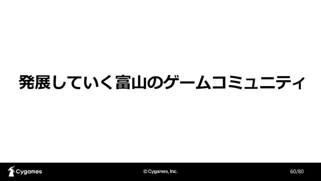 発展していく富山のゲームコミュニティ 60/80