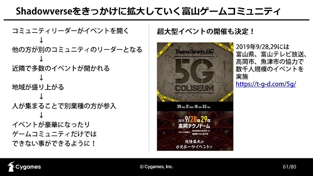 61/80 をきっかけに拡大していく富山ゲームコミュニティ
