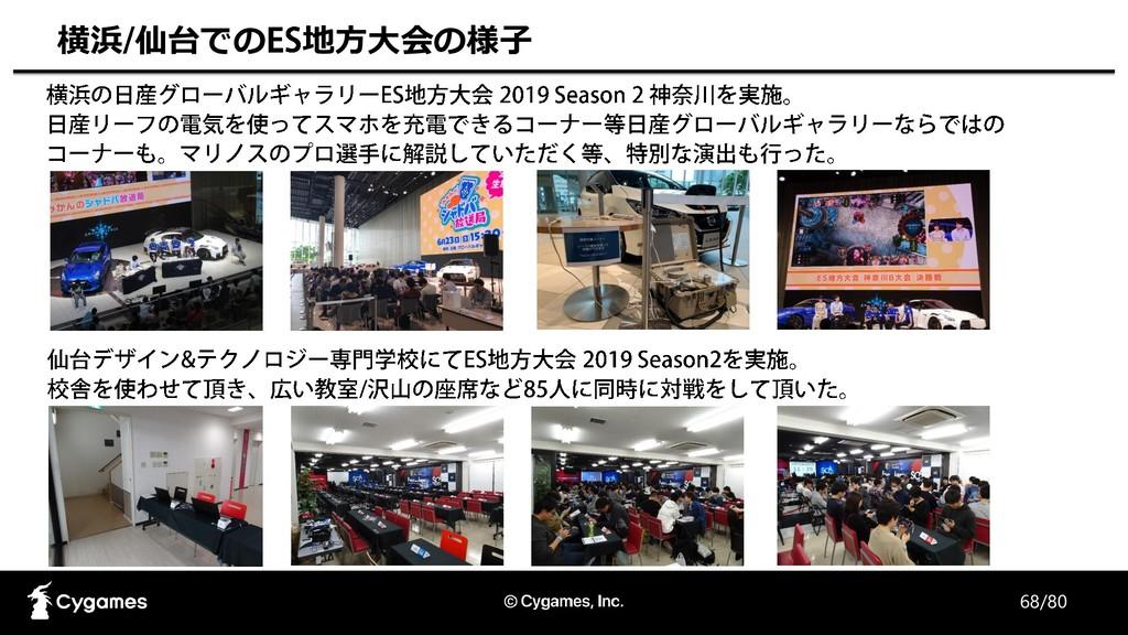 68/80 横浜 仙台での 地方大会の様子