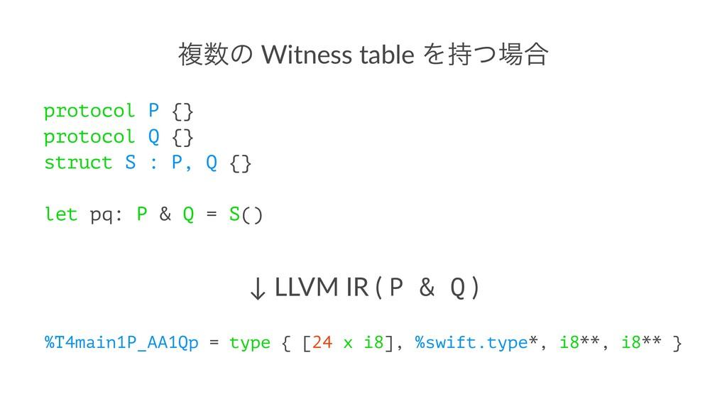 ෳͷ Witness table Λͭ߹ protocol P {} protocol ...