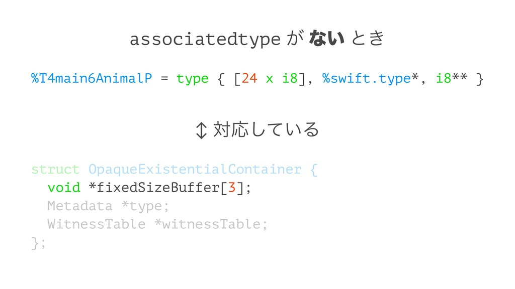 associatedtype ͕ ͳ͍ ͱ͖ %T4main6AnimalP = type {...