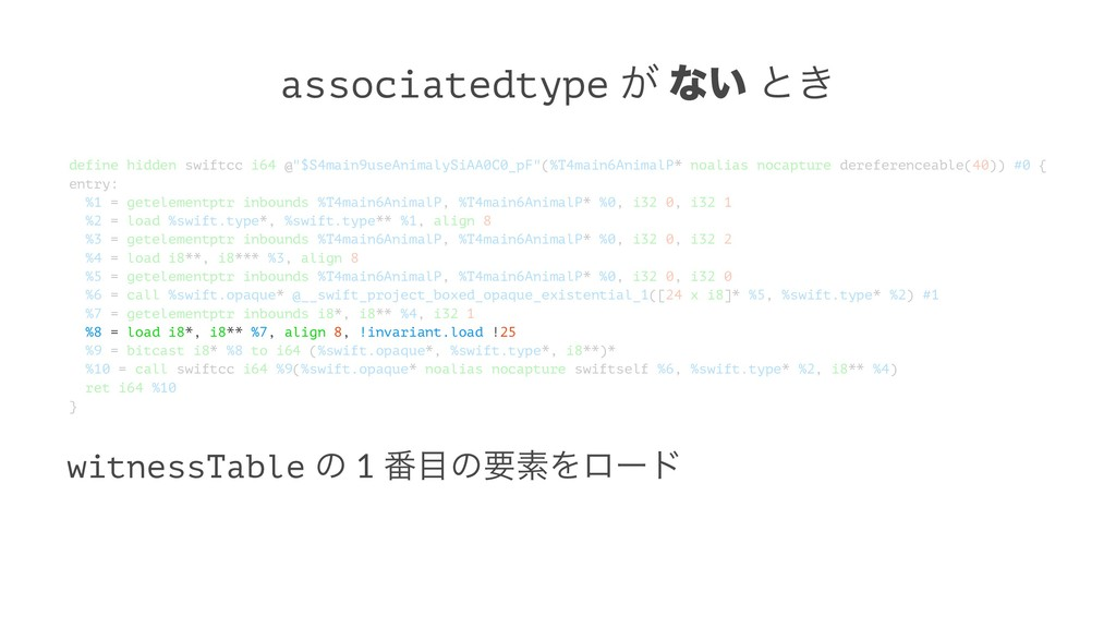 associatedtype ͕ ͳ͍ ͱ͖ define hidden swiftcc i6...