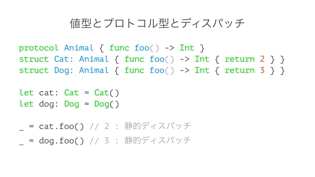 ܕͱϓϩτίϧܕͱσΟεύον protocol Animal { func foo() -...