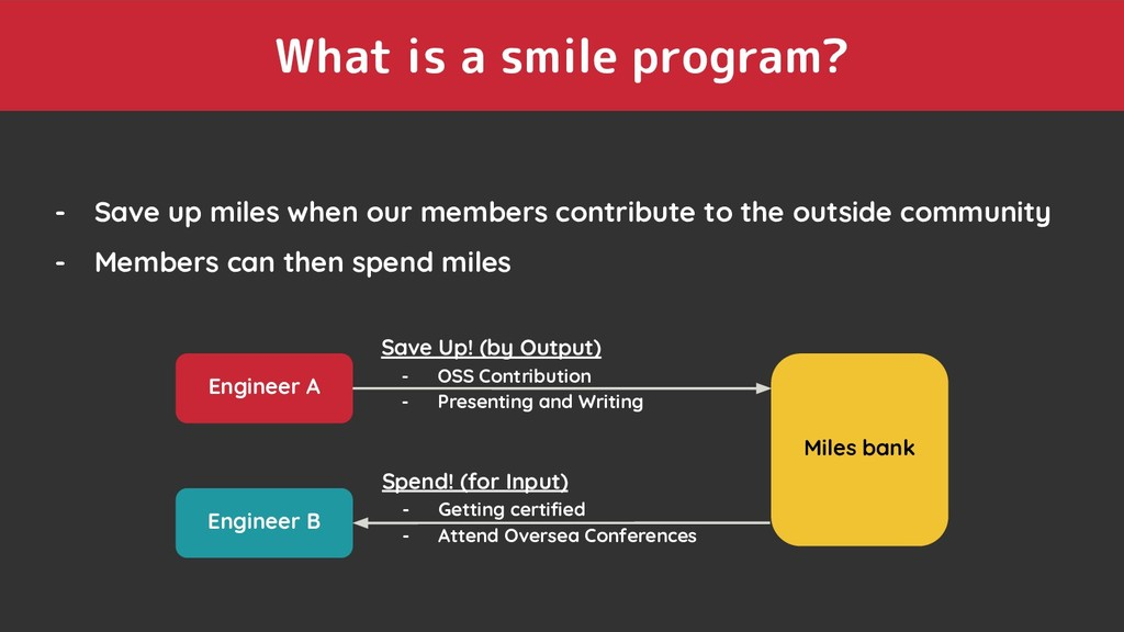 What is a smile program? - Save up miles when o...