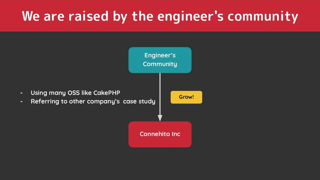 We are raised by the engineer's community Engin...