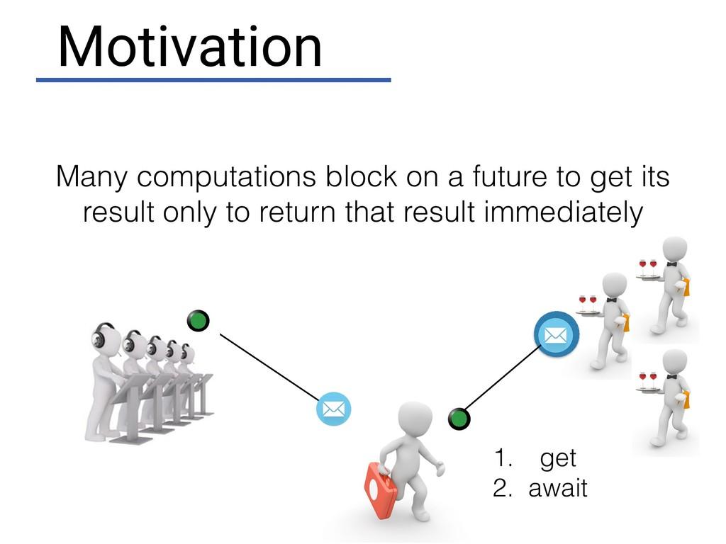 1. get 2. await Motivation Many computations bl...