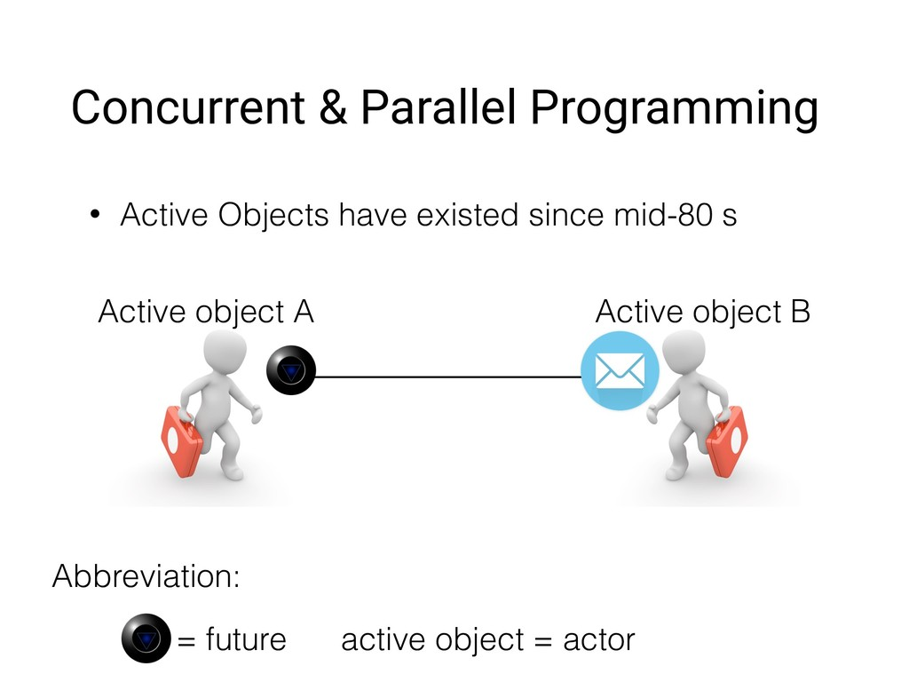 Active object B Active object A Concurrent & Pa...