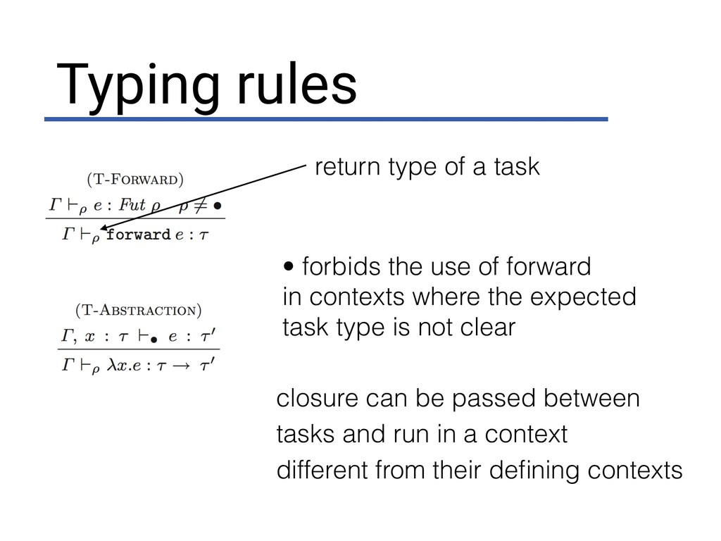 Typing rules return type of a task • forbids th...