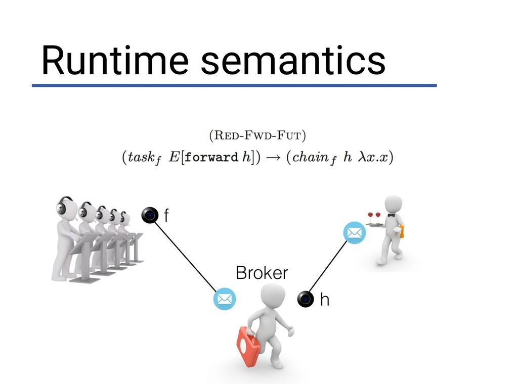 Broker Runtime semantics f h