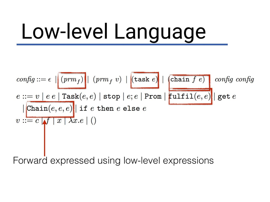 Low-level Language Forward expressed using low-...