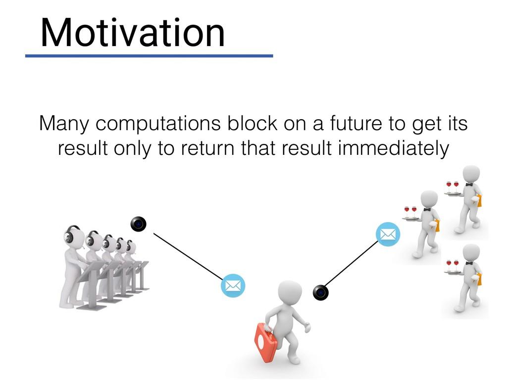 Motivation Many computations block on a future ...
