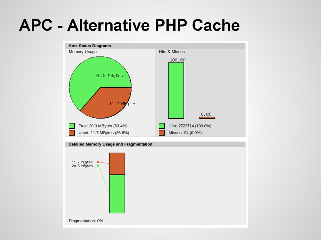 APC - Alternative PHP Cache