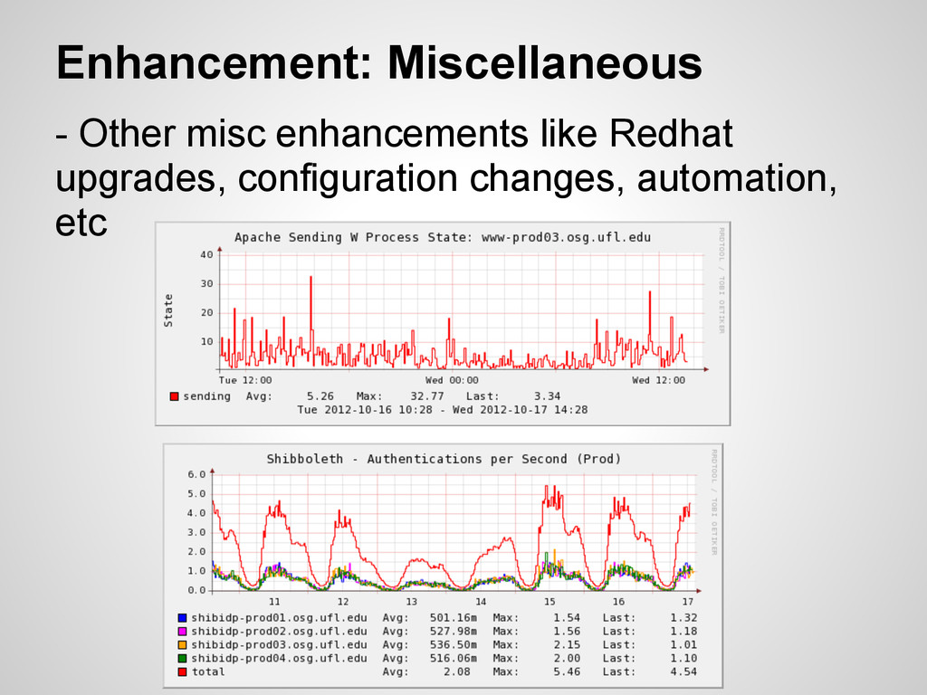 Enhancement: Miscellaneous - Other misc enhance...