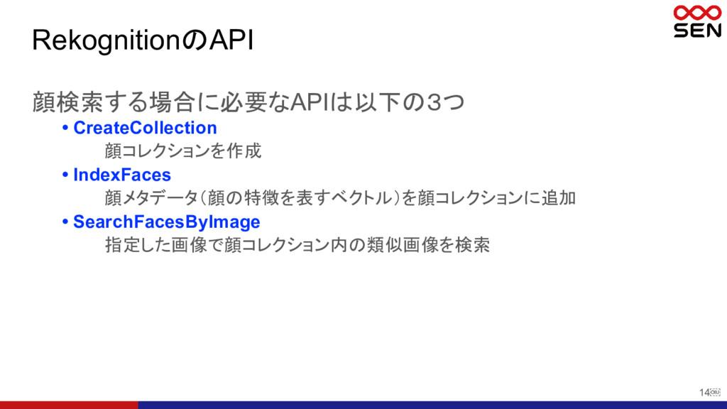 14 RekognitionのAPI 顔検索する場合に必要なAPIは以下の3つ • Crea...