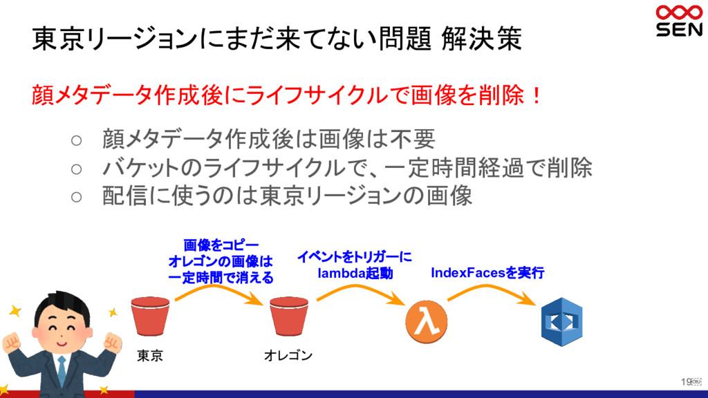 19 東京リージョンにまだ来てない問題 解決策 顔メタデータ作成後にライフサイクルで画像を削...