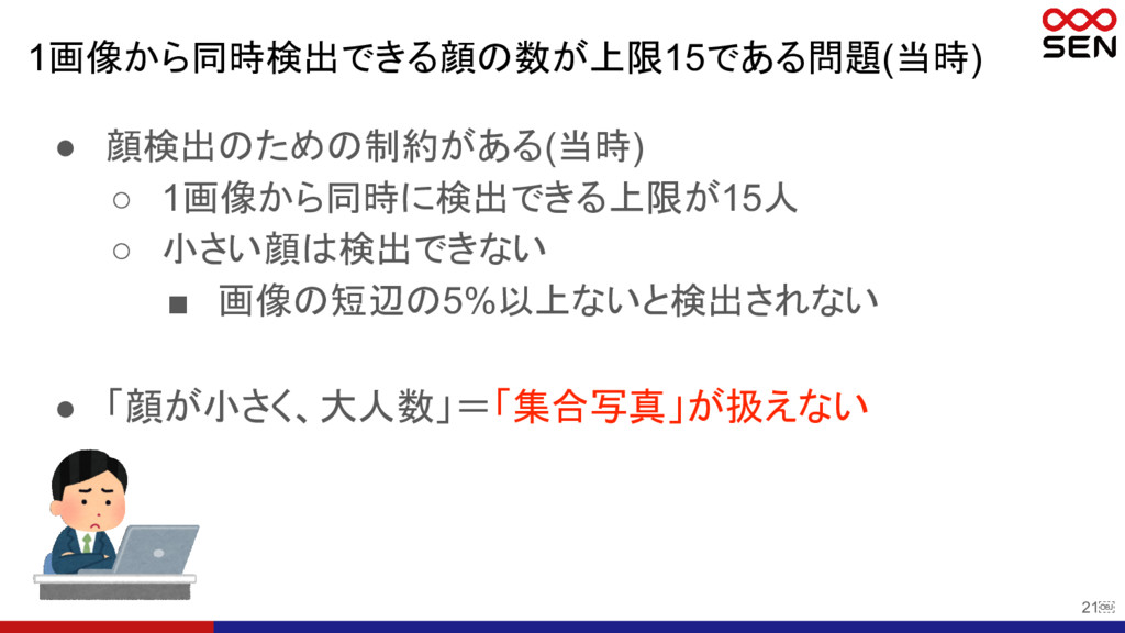 21 ● 顔検出のための制約がある(当時) ○ 1画像から同時に検出できる上限が15人 ○ ...