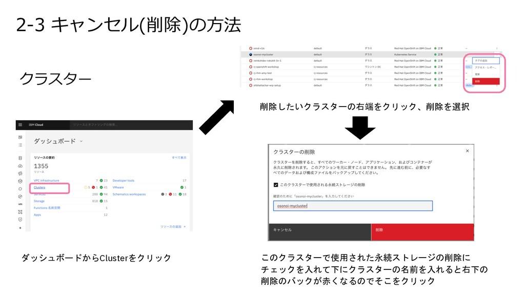 2-3 キャンセル(削除)の⽅法 クラスター ダッシュボードからClusterをクリック 削除...