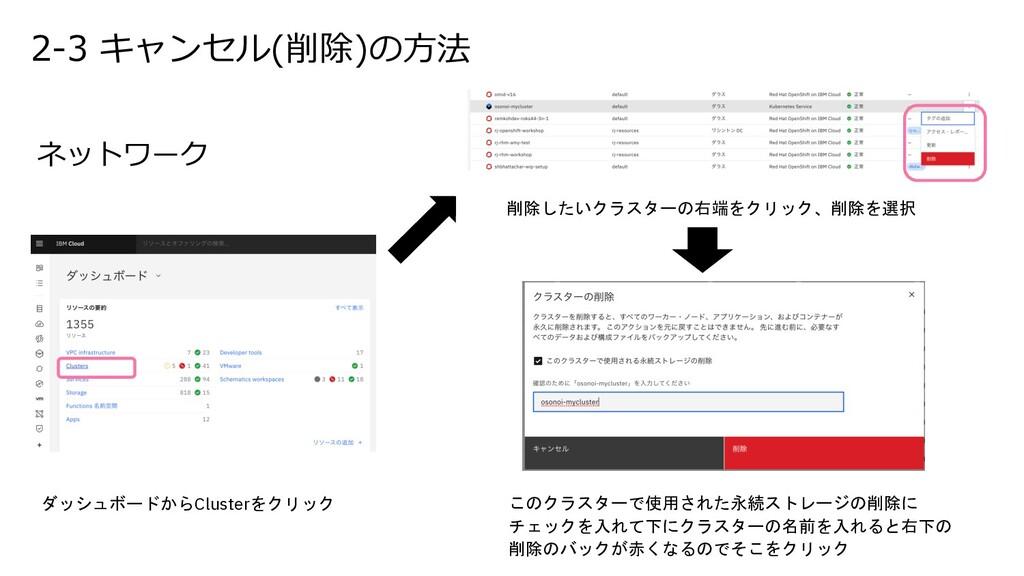 2-3 キャンセル(削除)の⽅法 ネットワーク ダッシュボードからClusterをクリック 削...