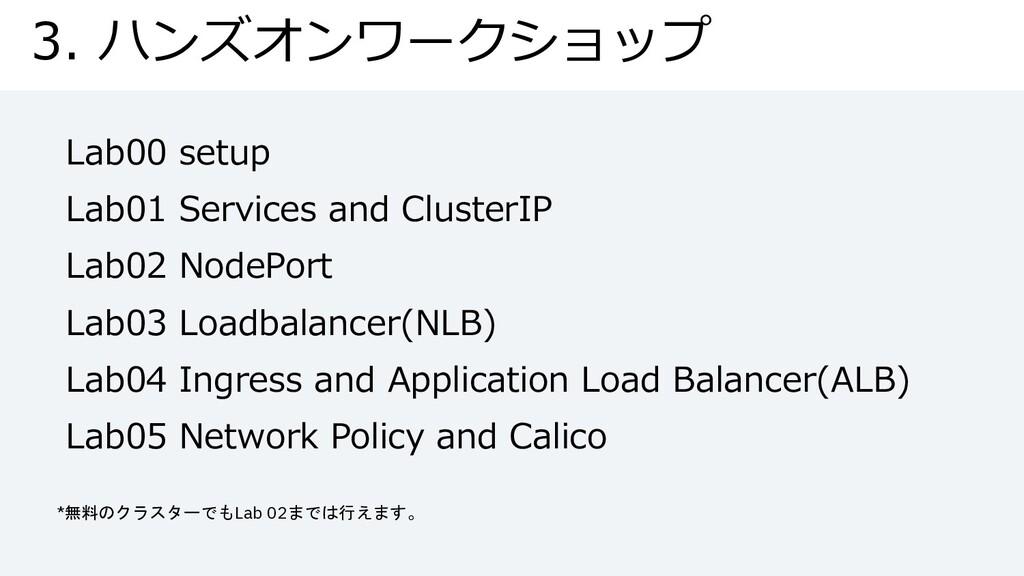 3. ハンズオンワークショップ Lab00 setup Lab01 Services and ...