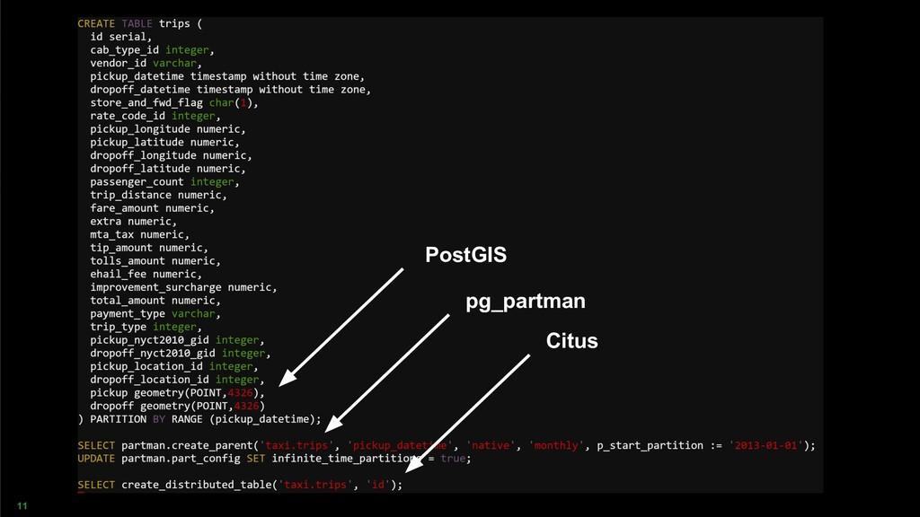 11 PostGIS pg_partman Citus