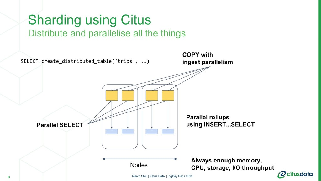 Sharding using Citus 8 Nodes Distribute and par...
