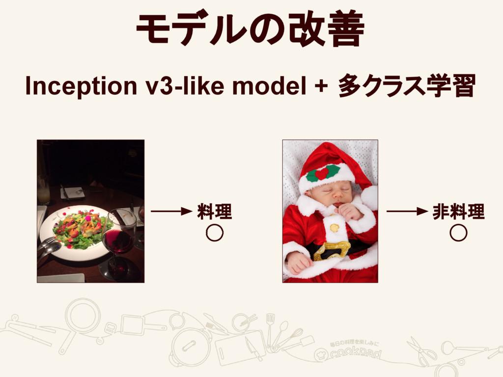 モデルの改善 料理 ◯ 非料理 ◯ Inception v3-like model + 多クラ...