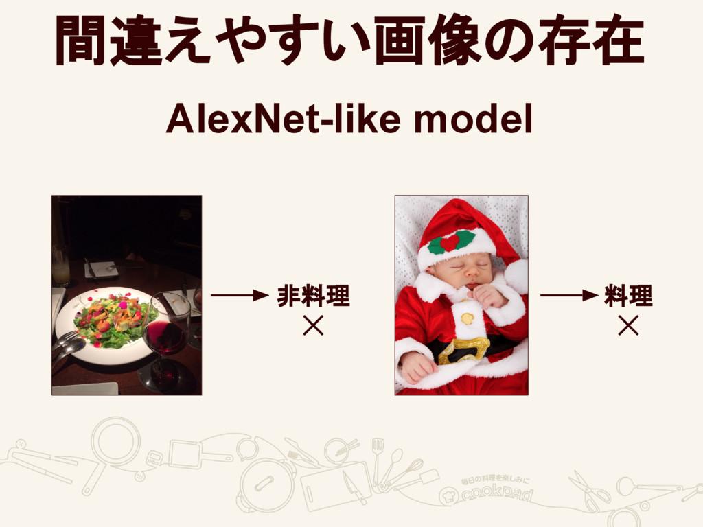 間違えやすい画像の存在 非料理 ☓ 料理 ☓ AlexNet-like model
