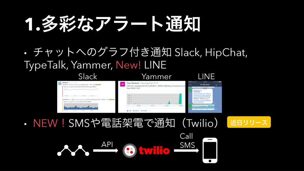 1.ଟ࠼ͳΞϥʔτ௨ • νϟοτͷάϥϑ͖௨ Slack, HipChat, Typ...
